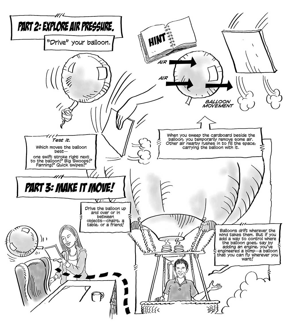 Helium Hover ballon instructions-process infographic drawings