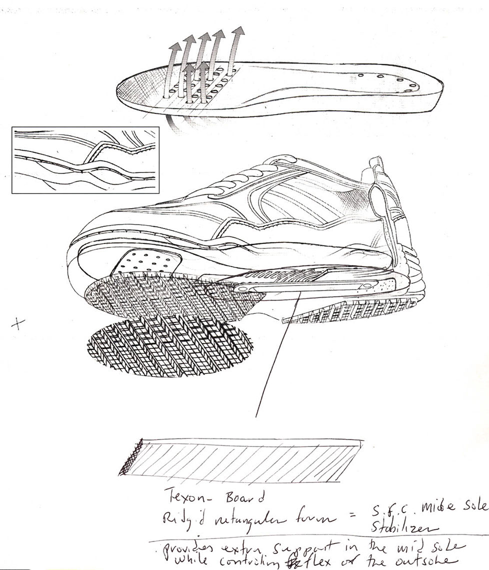 illustration-Technical and How To_Shoe Diagram-Tony Randazzo